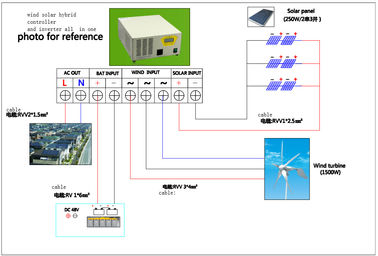 High Efficiency Wind Solar Hybrid System 12KW 110V Environmentally Friendly For Villa
